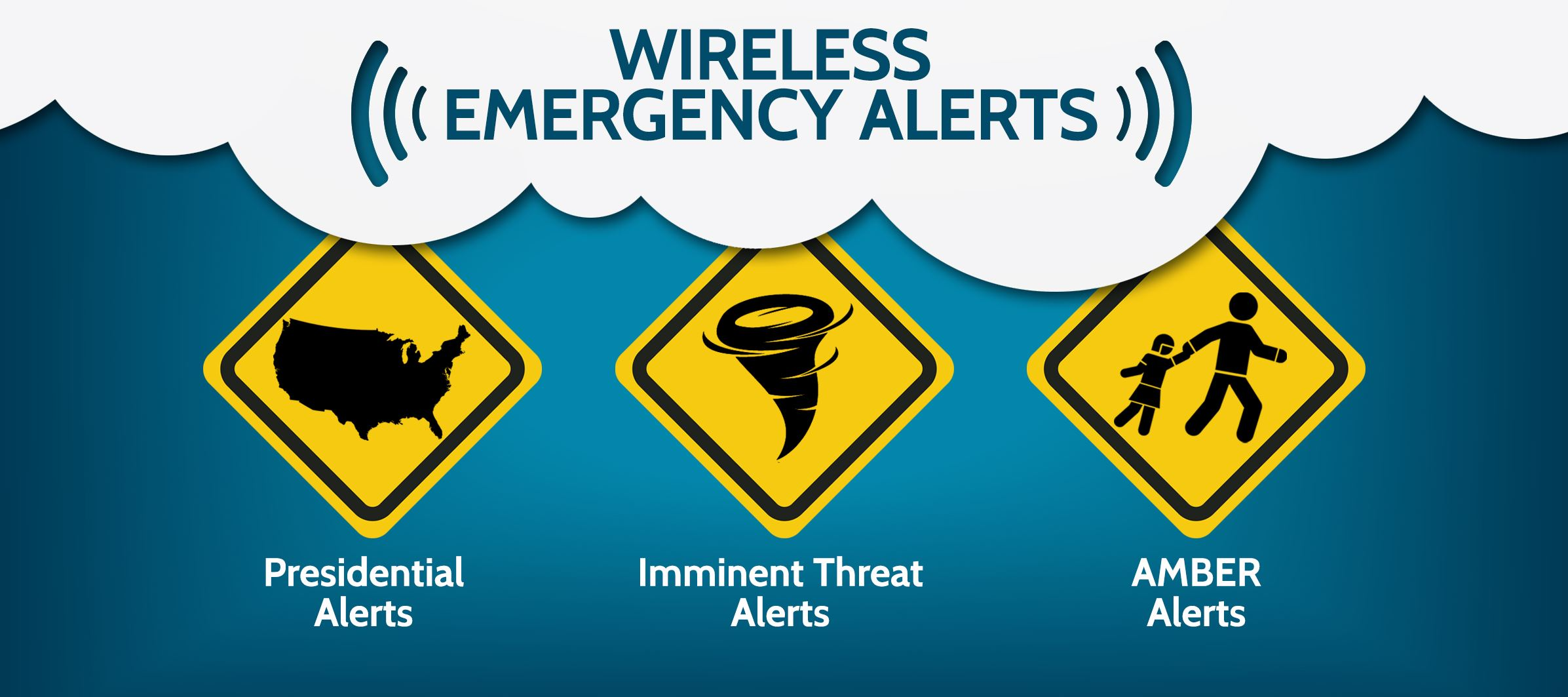 Wireless Emergency Alerts - Presidential Alerts, Imminent Threat Alerts, AMBER Alerts